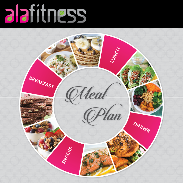alafitness hollywood personal trainer training program meal plan NPC Los Angeles
